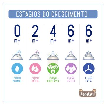 CH1012-D-Mamadeira-Fisiologica-Well-Being-PP-Silicone-250ml-Fluxo-Tris--2m-----Chicco