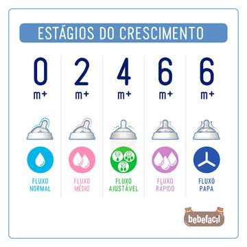 CH1100-H-Kit-Mamadeiras-Step-Up-150ml-e-250ml--0m-----Chicco