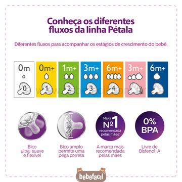 SCF030-17-J-Mamadeira-Petala-125ml-0m---Philips-Avent