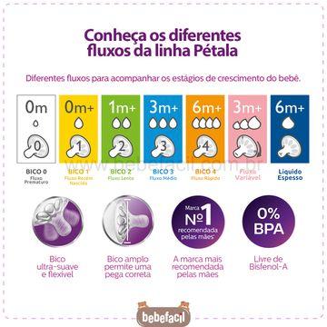 SCF042-27-G-Bico-para-Mamadeira-Petala-n2-Fluxo-Baixo-1m-2pc---Philips-Avent