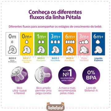 SCF044-27-G-Bico-para-Mamadeira-Petala-n4-Fluxo-Rapido-3m-2pc---Philips-Avent